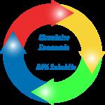 Circulaire economie bevorderen? Subsidie Circulaire Ketenprojecten opent 1 april 2021